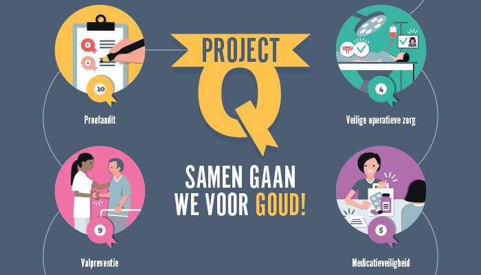 Spijkenisse Medisch Centrum Project Q